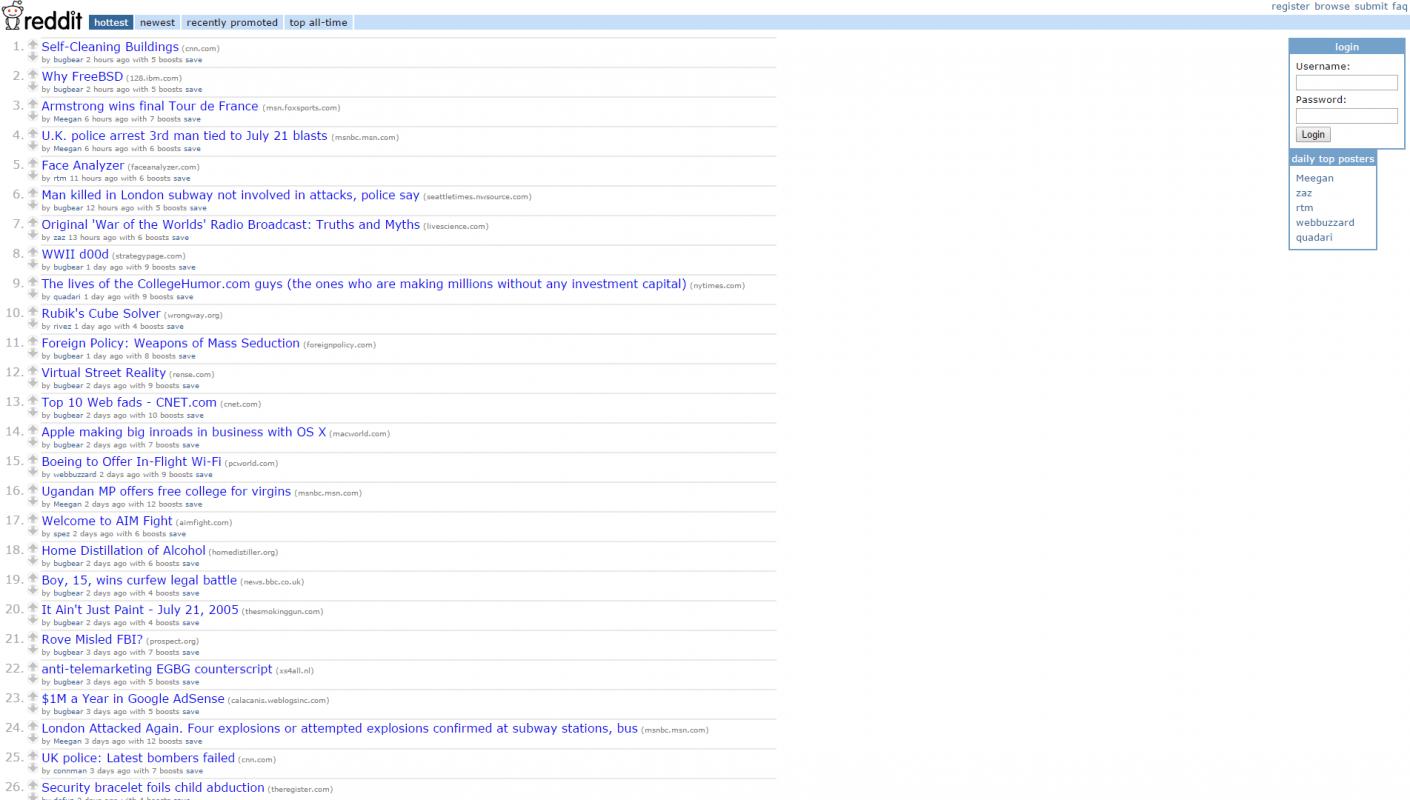 First Reddit website old design