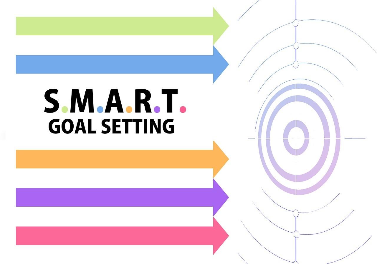smarto goal setting